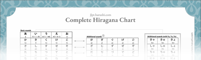 Hiragana-Chart-with-Stylish-Border-Thumbnail