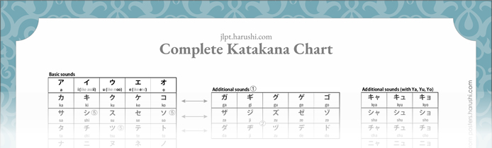 Katakana-Chart-with-Stylish-Border-Thumbnail