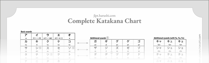 Katakana-Chart-with-Simple-Border-Thumbnail